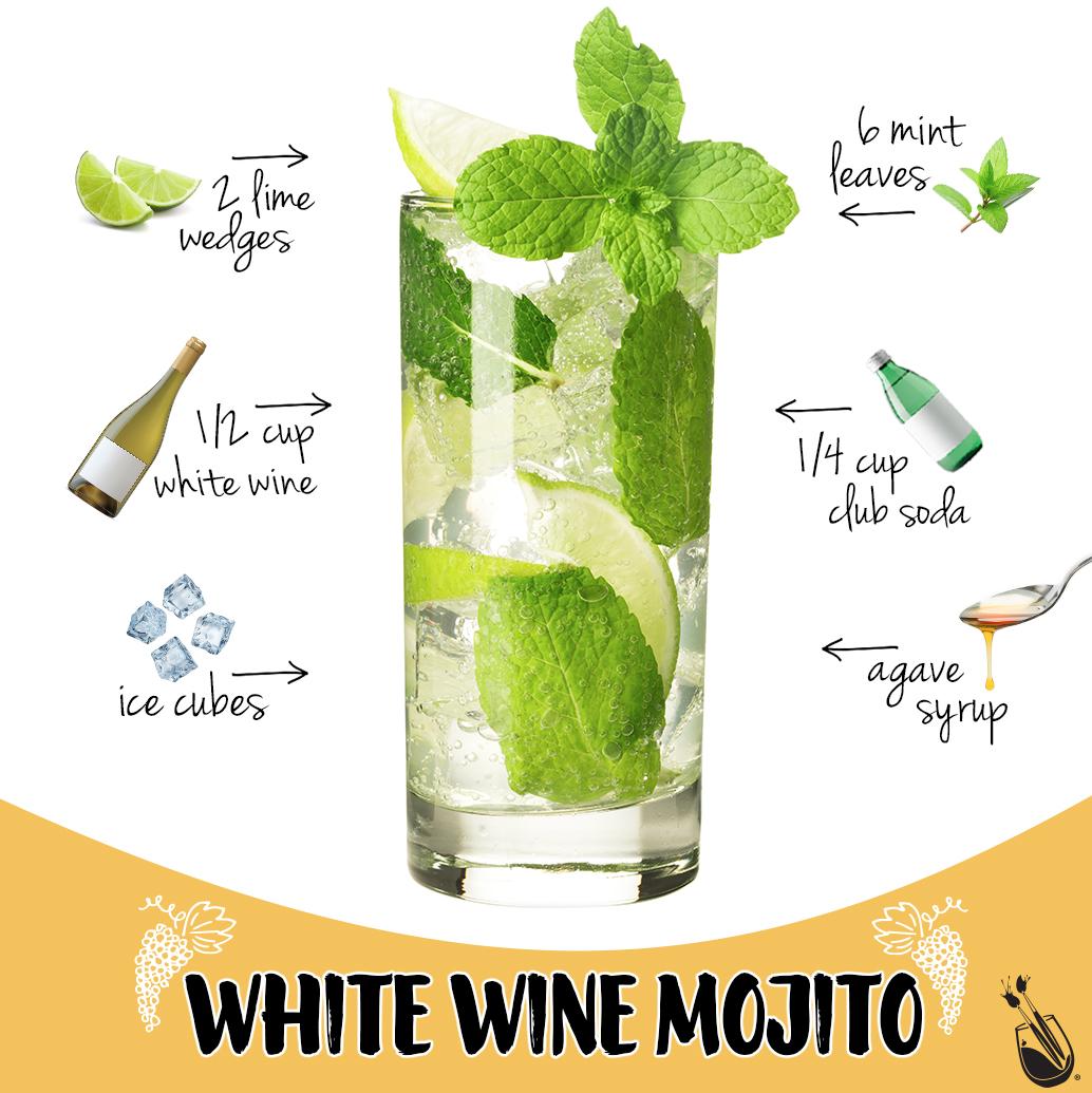 WhiteWineMojito